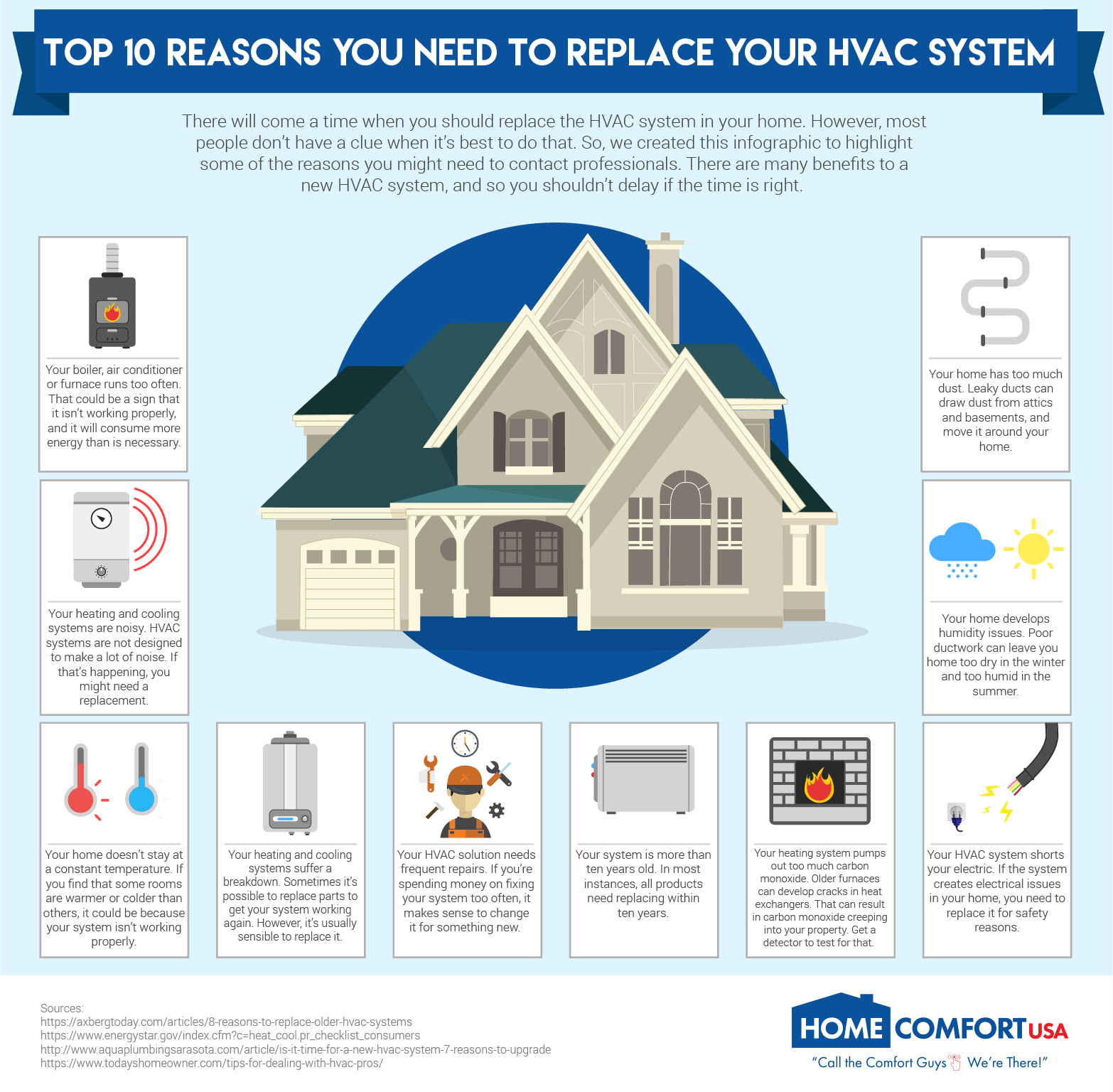 HVAC System infographic